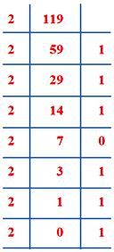 2-based number