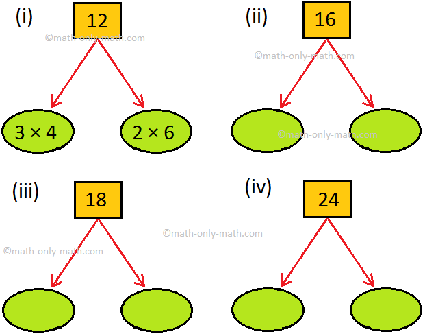 2 Different Multiplication Statements