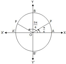 2 sin x - 1 = 0