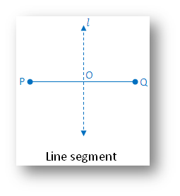 Types of Symmetry: Line Segment