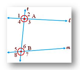 angles made by the transversal lines