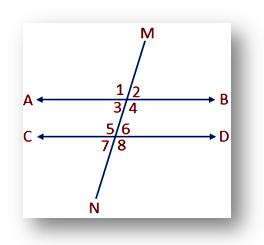 two parallel straight lines