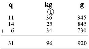 understand measurement of mass