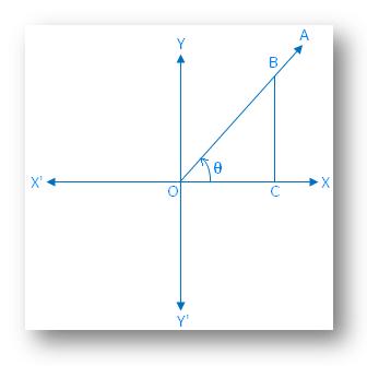 θ Lies in the First Quadrant