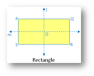 Types of Symmetry: Rectangle