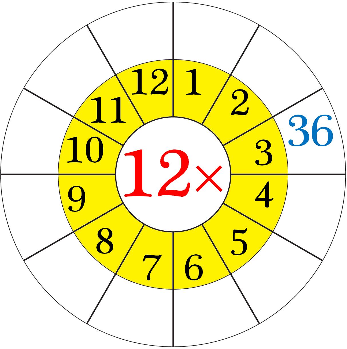 Worksheet on Multiplication Table of 12