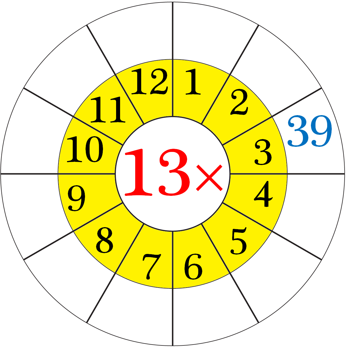 Worksheet on Multiplication Table of 13
