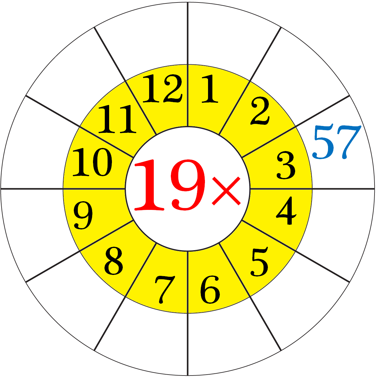 Worksheet on Multiplication Table of 19
