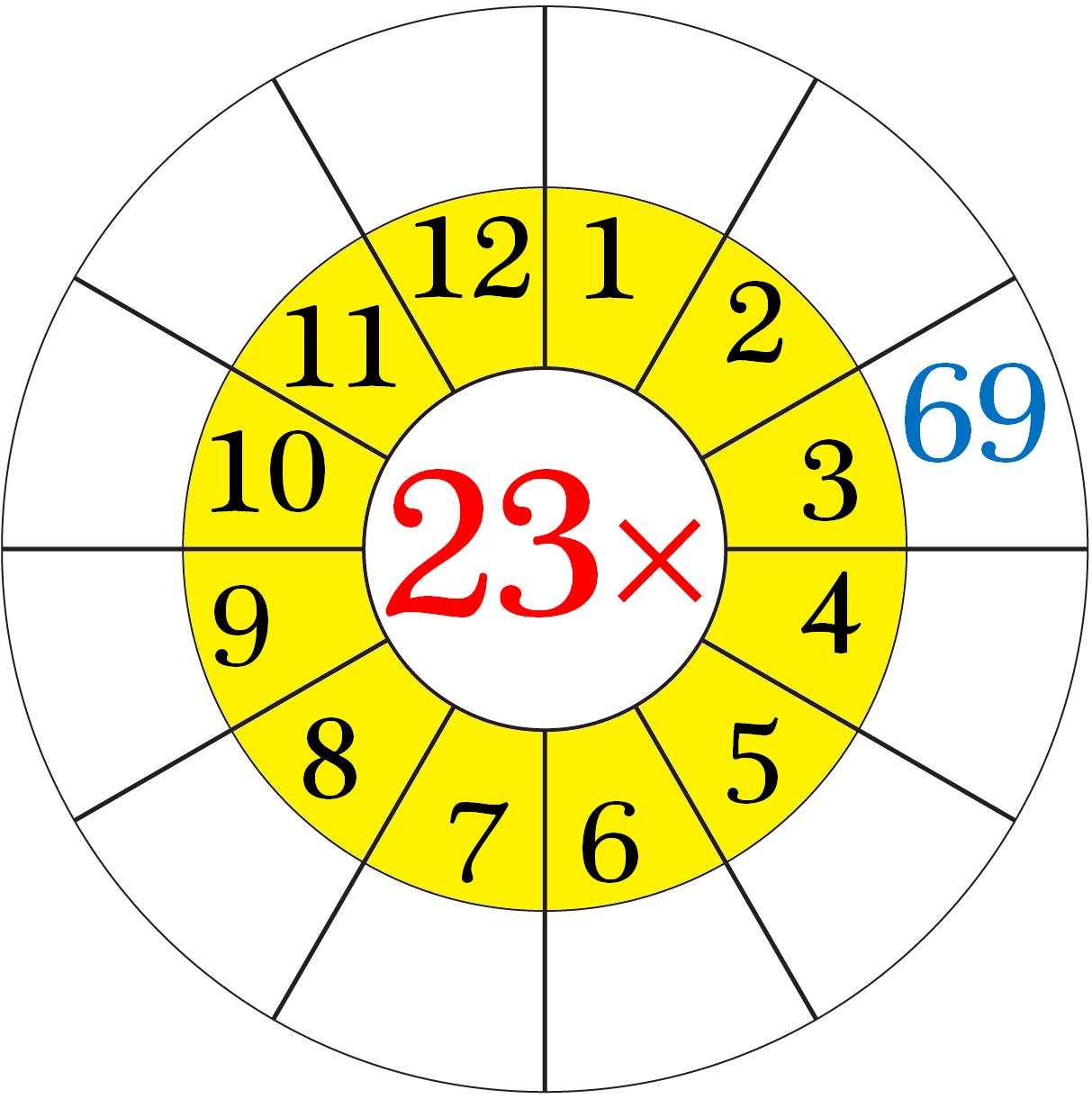 Worksheet on Multiplication Table of 23