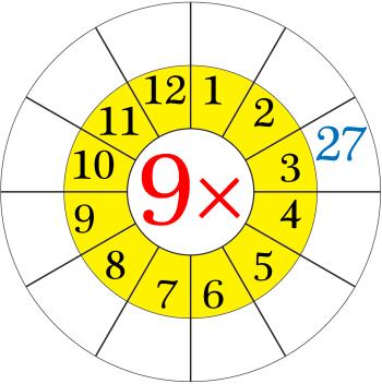 Worksheet on Multiplication Table of 9