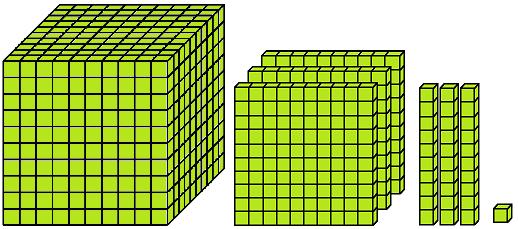 4-Digit Numbers 1331