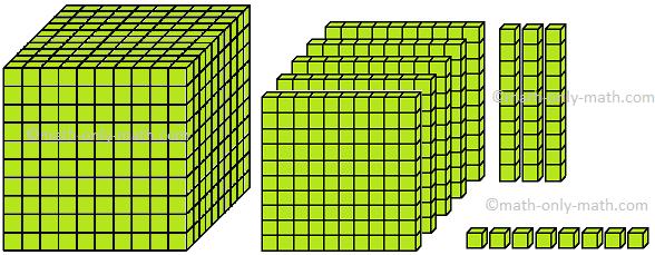 4-Digit Numbers 1538