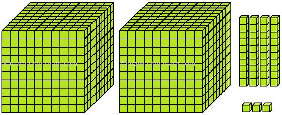 4-Digit Numbers 2043