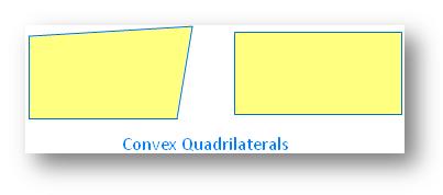 Convex Quadrilaterals