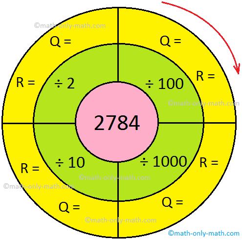 4th Grade Division Table Wheel Worksheet