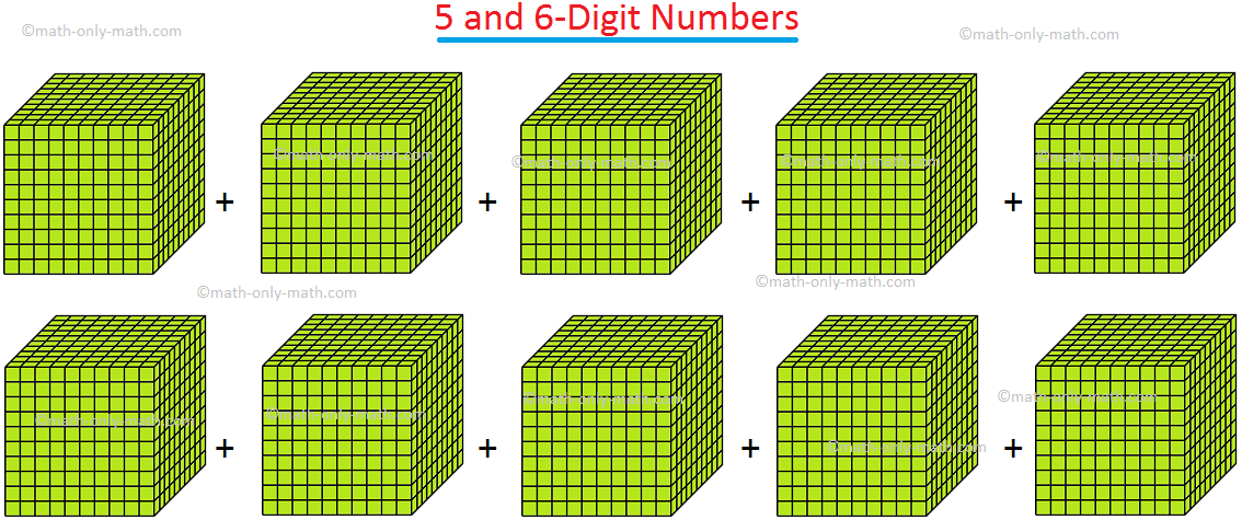 5 and 6-Digit Numbers