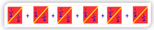 Multiplication is Repeated Addition