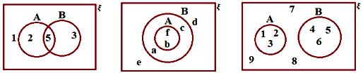 Worksheet on Venn Diagrams