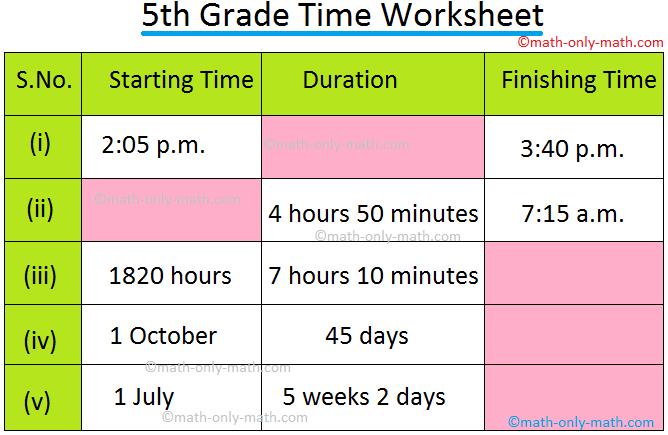 5th Grade Time Worksheet