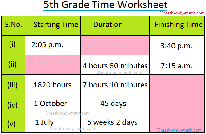 5th Grade Time Worksheet
