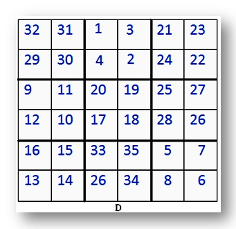6 by 6 Magic Square Solve