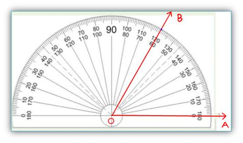 Use your protractor to draw 60°