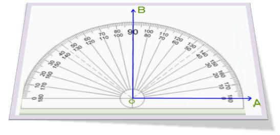 Use your protractor to draw 90°
