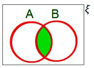 A intersection B