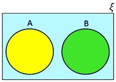 Venn Diagrams | Set Diagrams | Universal Set | Subsets | Set