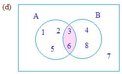 Test on Venn Diagrams