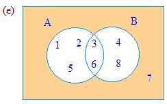 Venn Diagrams Worksheets