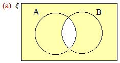 Working with Venn Diagrams