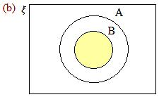 Sets and Venn Diagrams Worksheets