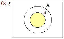 Sets and Venn Diagrams Worksheets