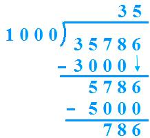 A Number is Divided by 1000