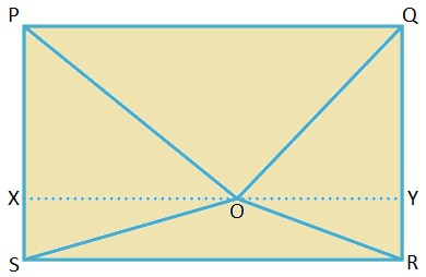 A Point Inside the Rectangle