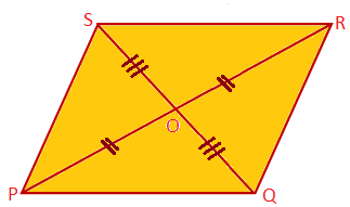 A Quadrilateral is a Parallelogram if its Diagonals Bisect each Other