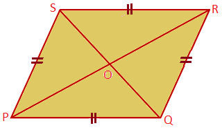 A Rhombus is a Parallelogram whose Diagonals Meet at Right Angles