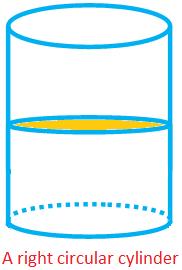 A Right Circular Cylinder