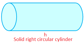 A Solid Right Circular Cylinder