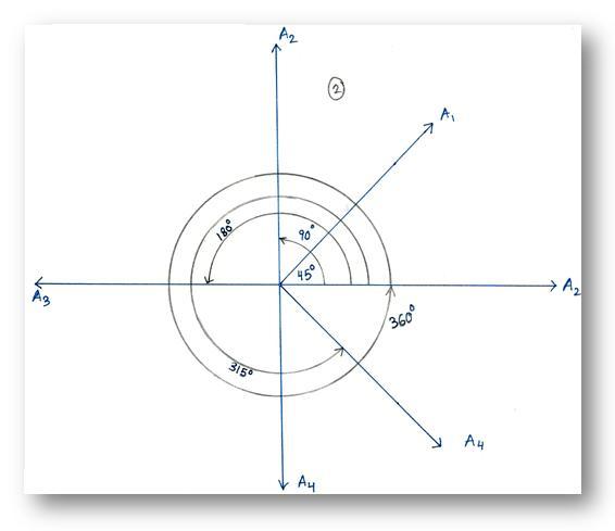 A Trigonometric Angle