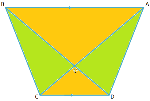 AA Criterion of Similarly on Quadrilateral