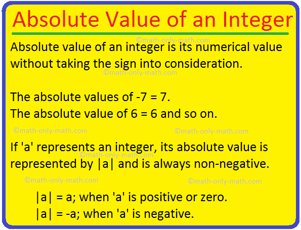 Absolute Value of an Integer