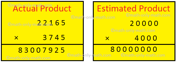 Actual Product Vs. Estimated Product