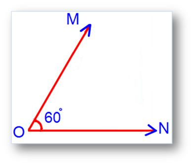 Acute Angle