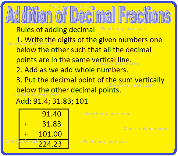 Addition of Decimal Fractions