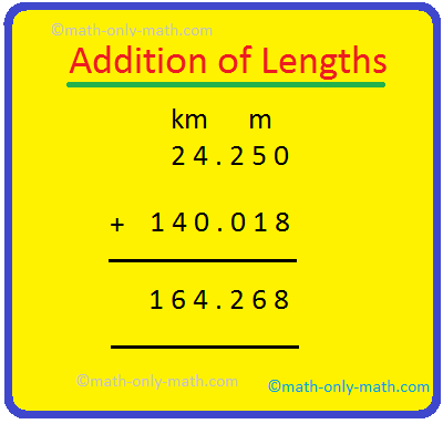 Addition of Lengths