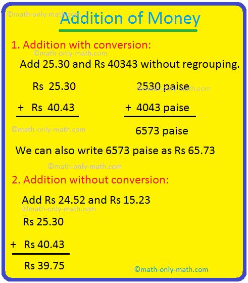 Addition of Money