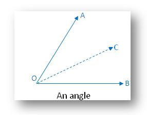 An Angle Symmetry
