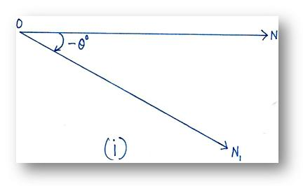 Angle in Trigonometry